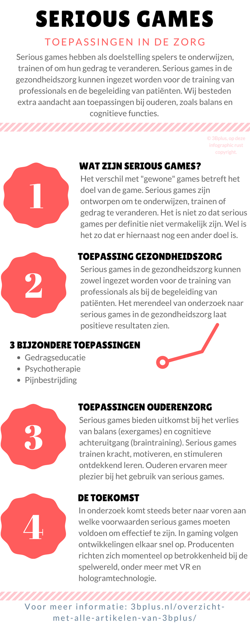 Infographic: serious games-toepassingen in de zorg