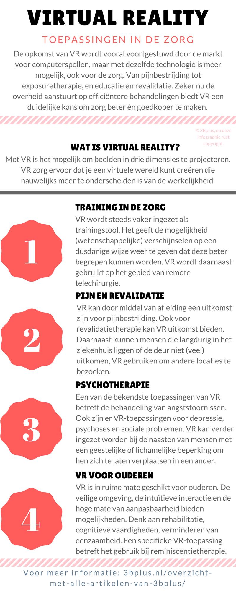 Infographic: VR-toepassingen in de zorg