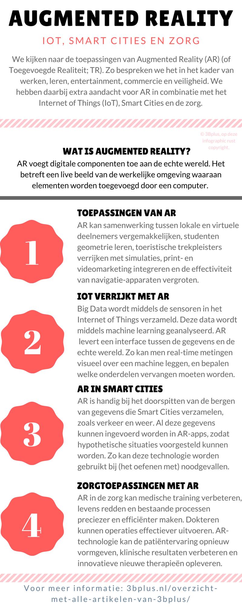 Infographic: AR in IoT, Smart Cities en de zorg