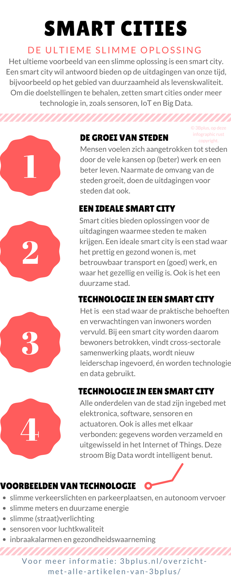 Infographic: de smart city als ultieme slimme oplossing