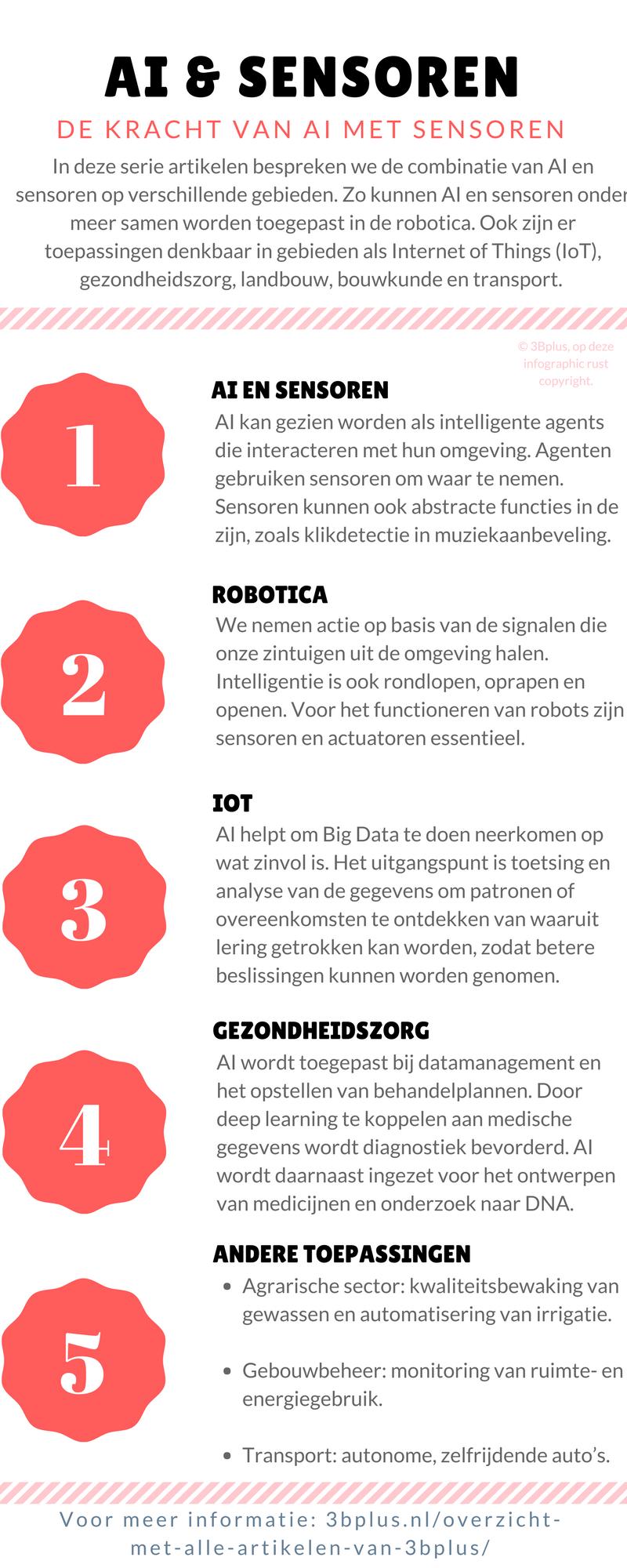 Infographic: de kracht van AI met sensoren