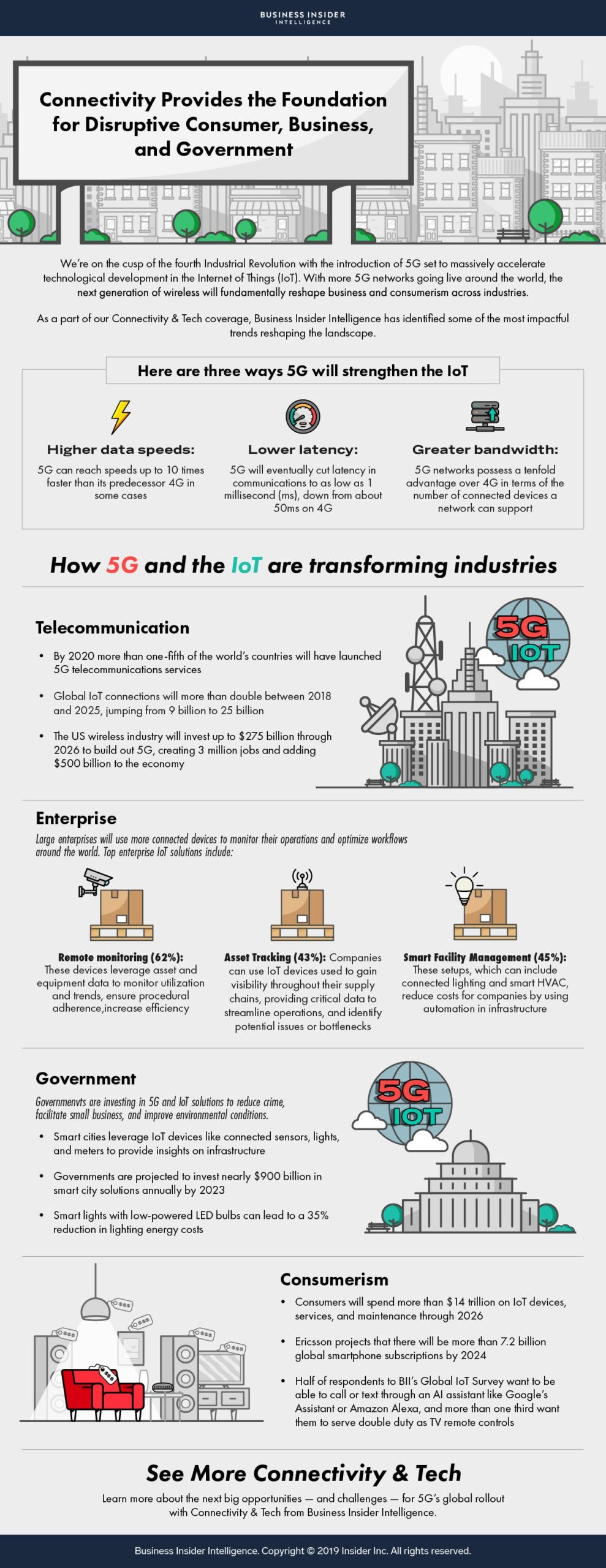 infographic 5g iot internet of things