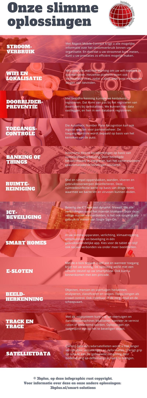 smart solutions van 3bplus