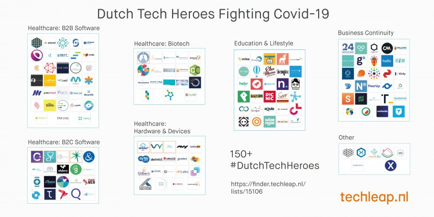 Techleap covid-19 corona start-ups scale-ups bedrijven technologie tech